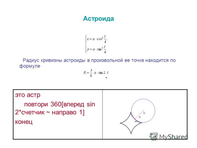 Астроида Радиус кривизны астроиды в произвольной ее точке находится по формуле. это астр повтори 360[вперед sin 2*счетчик ~ направо 1] конец