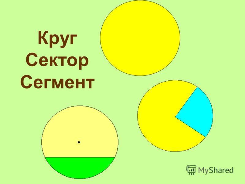 1 Круг Сектор Сегмент
