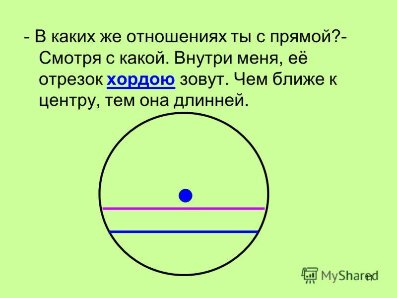 11 - В каких же отношениях ты с прямой?- Смотря с какой. Внутри меня, её отрезок хордою зовут. Чем ближе к центру, тем она длинней.