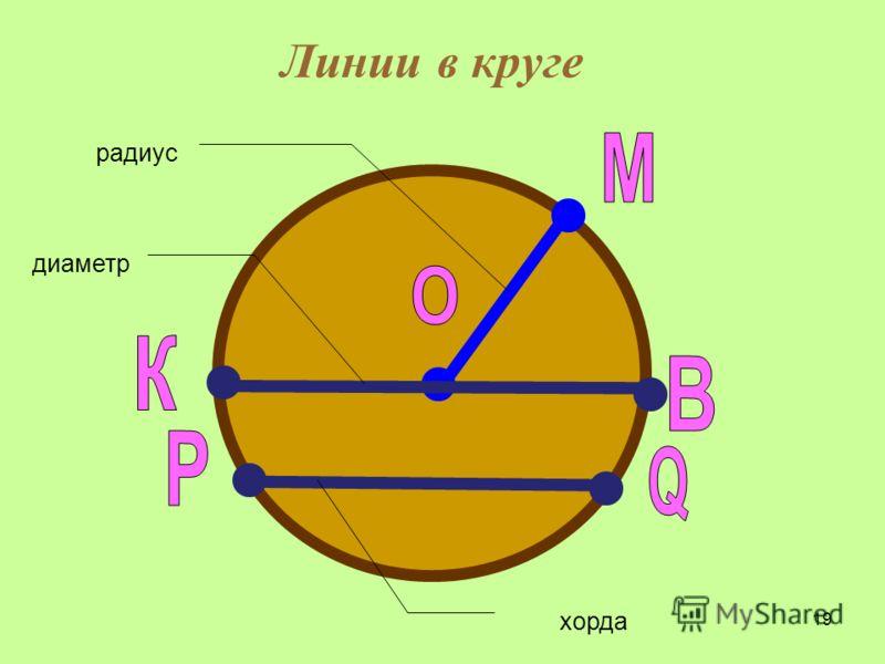 19 Линии в круге радиус диаметр хорда