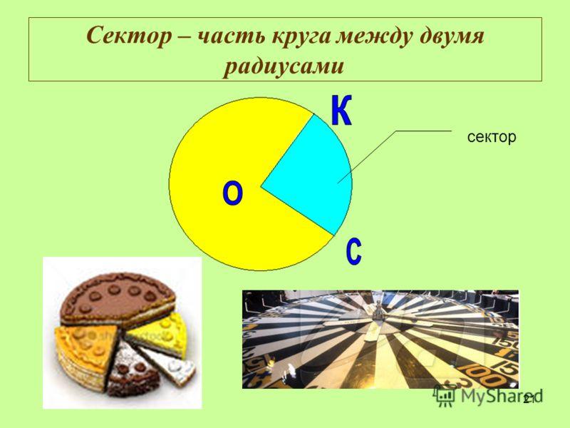21 Сектор – часть круга между двумя радиусами сектор