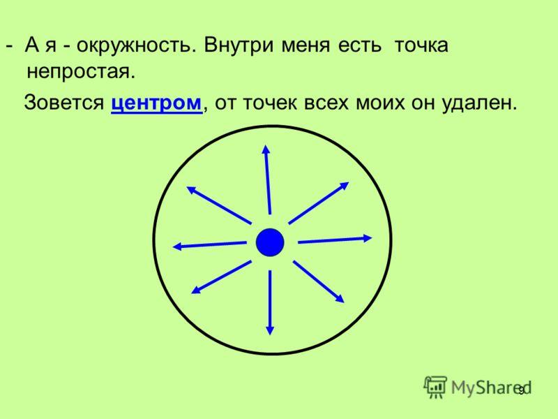 9 - А я - окружность. Внутри меня есть точка непростая. Зовется центром, от точек всех моих он удален.