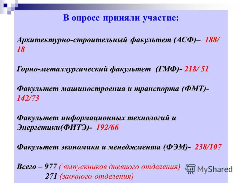 Результаты анкетирования Результаты анкетирования «Университет глазами выпускников-2012» «Университет глазами выпускников-2012» Департамент СМК