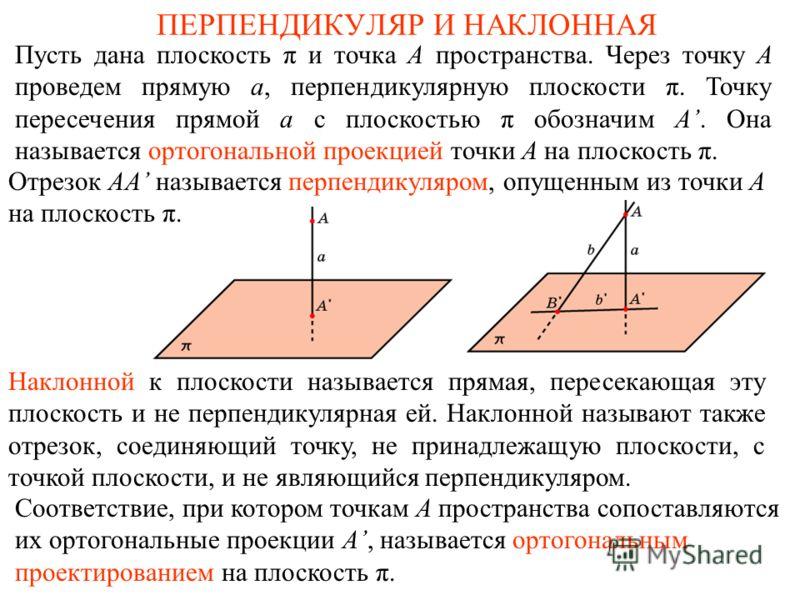 ПЕРПЕНДИКУЛЯР И НАКЛОННАЯ Пусть дана плоскость π и точка A пространства. Через точку A проведем прямую a, перпендикулярную плоскости π. Точку пересечения прямой a с плоскостью π обозначим A. Она называется ортогональной проекцией точки A на плоскость