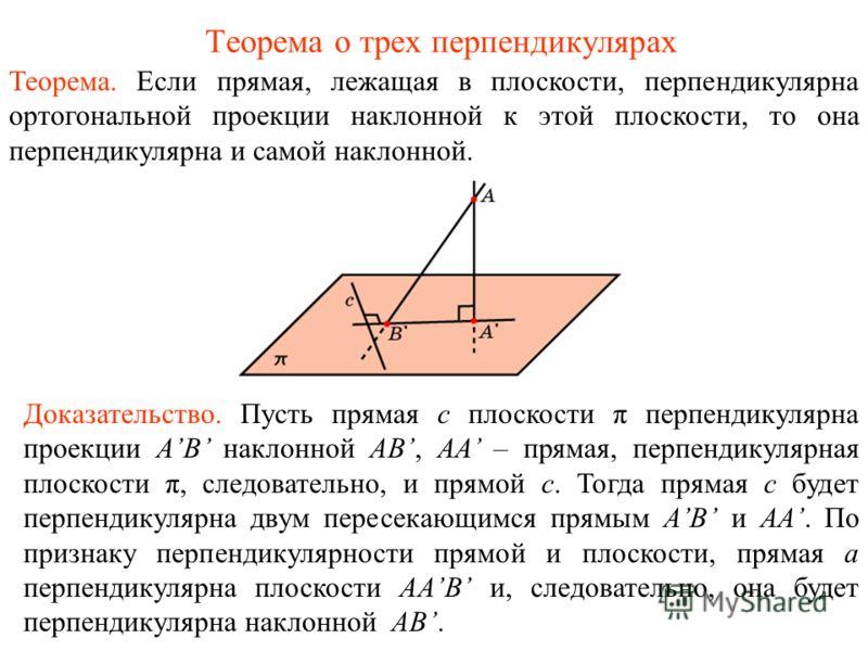 Теорема о трех перпендикулярах Теорема. Если прямая, лежащая в плоскости, перпендикулярна ортогональной проекции наклонной к этой плоскости, то она перпендикулярна и самой наклонной. Доказательство. Пусть прямая c плоскости π перпендикулярна проекции