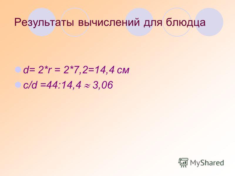 Результаты вычислений для блюдца d= 2*r = 2*7,2=14,4 см с/d =44:14,4 3,06