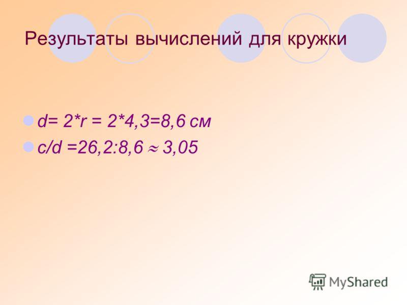 Результаты вычислений для кружки d= 2*r = 2*4,3=8,6 см с/d =26,2:8,6 3,05