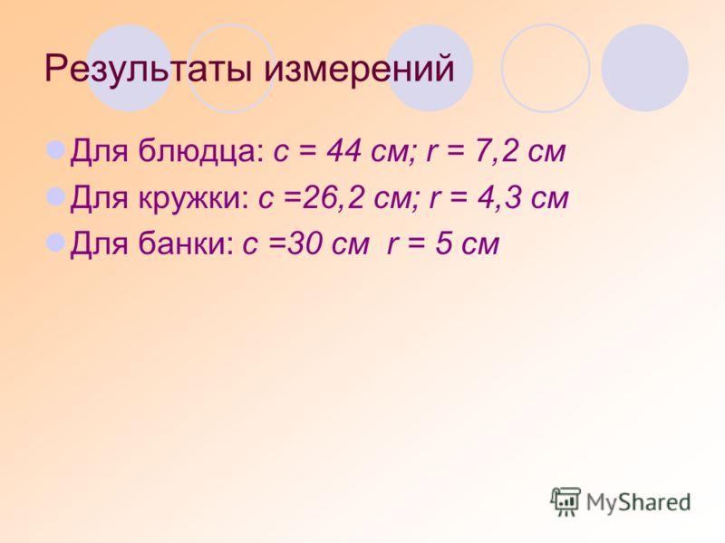 Результаты измерений Для блюдца: c = 44 см; r = 7,2 см Для кружки: c =26,2 см; r = 4,3 см Для банки: c =30 см r = 5 см