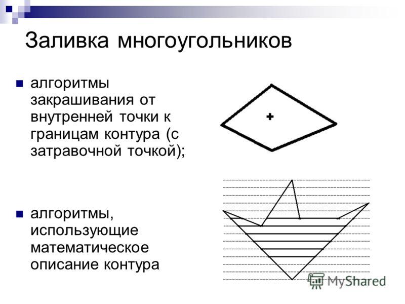 Заливка многоугольников алгоритмы закрашивания от внутренней точки к границам контура (с затравочной точкой); алгоритмы, использующие математическое описание контура