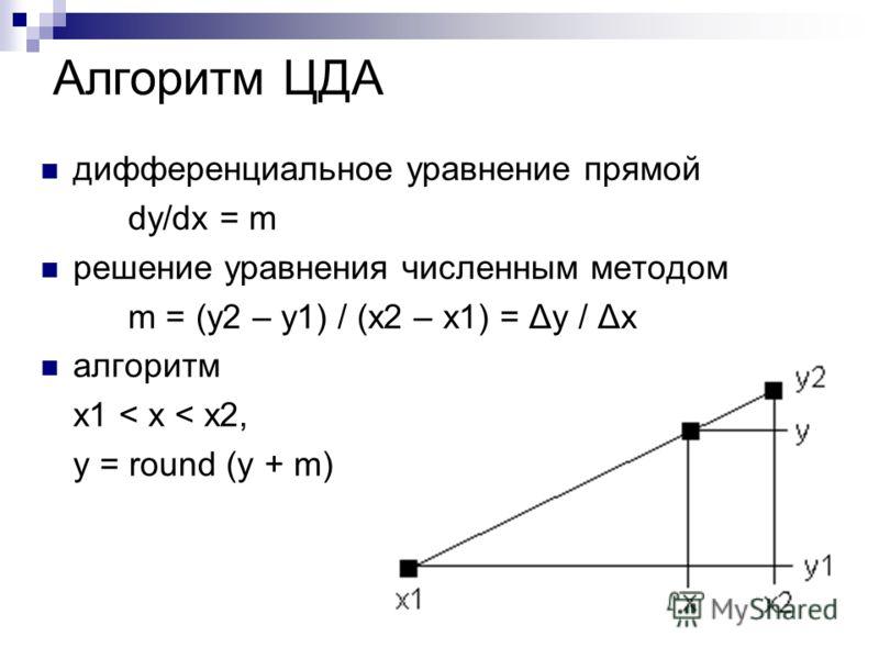 Алгоритм ЦДА дифференциальное уравнение прямой dy/dx = m решение уравнения численным методом m = (y2 – y1) / (x2 – x1) = Δy / Δx алгоритм x1 < x < x2, y = round (y + m)