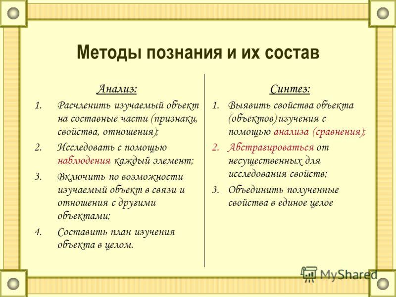 Методы познания и их состав Анализ: 1.Расчленить изучаемый объект на составные части (признаки, свойства, отношения); 2.Исследовать с помощью наблюдения каждый элемент; 3.Включить по возможности изучаемый объект в связи и отношения с другими объектам