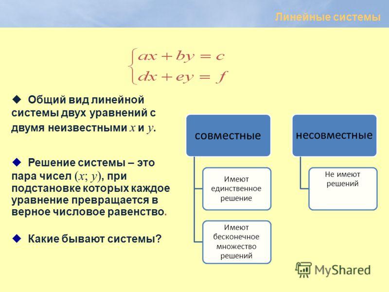 Общий вид линейной системы двух уравнений с двумя неизвестными x и y. Линейные системы Решение системы – это пара чисел (x; y), при подстановке которых каждое уравнение превращается в верное числовое равенство. Какие бывают системы?