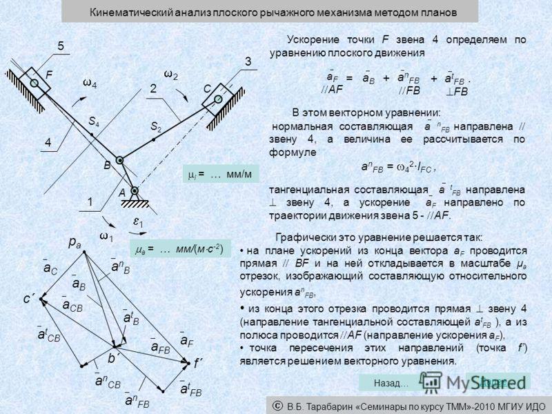 a = … мм/(м с -2 ) Кинематический анализ плоского рычажного механизма методом планов a F Назад… Далее… Ускорение точки F звена 4 определяем по уравнению плоского движения = a B a n FB FB a F AF + a t FB. FB + В этом векторном уравнении: нормальная со
