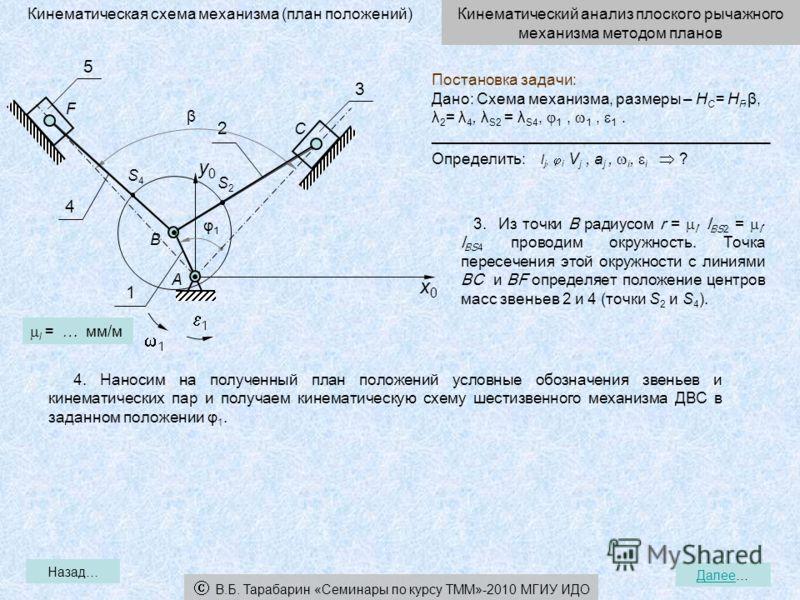 Кинематический анализ плоского рычажного механизма методом планов Назад… Далее… S2S2 l = … мм/м Кинематическая схема механизма (план положений) β y0y0 x0x0 φ1φ1 3. Из точки В радиусом r = l l BS2 = l l BS 4 проводим окружность. Точка пересечения этой