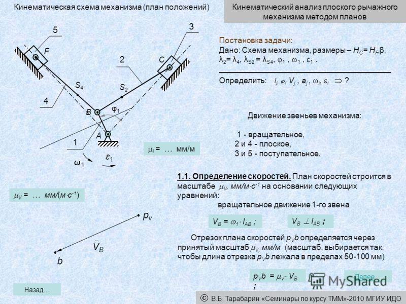 Кинематический анализ плоского рычажного механизма методом планов Назад… Далее… Кинематическая схема механизма (план положений) Движение звеньев механизма: 1 - вращательное, 2 и 4 - плоское, 3 и 5 - поступательное. V B = 1 l AB ; V B l AB ; b V B Отр
