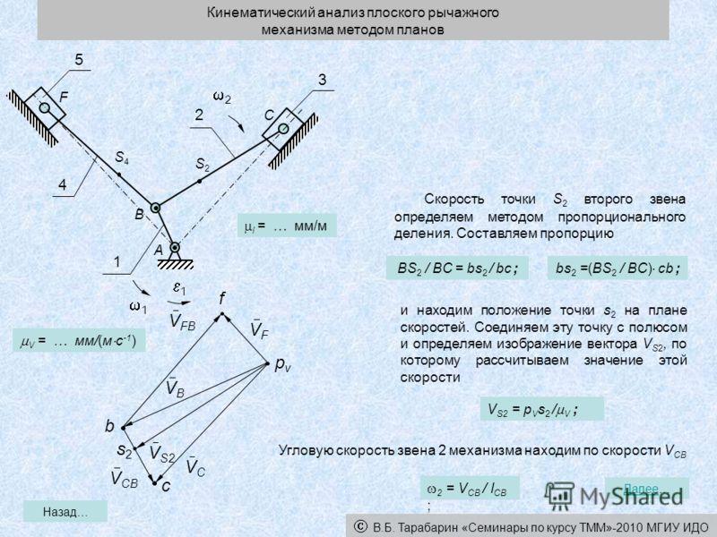 Кинематический анализ плоского рычажного механизма методом планов Назад… Далее… s2s2 V S2 Скорость точки S 2 второго звена определяем методом пропорционального деления. Составляем пропорцию BS 2 / BC = bs 2 / bc ; bs 2 =(BS 2 / BC) сb ; и находим пол