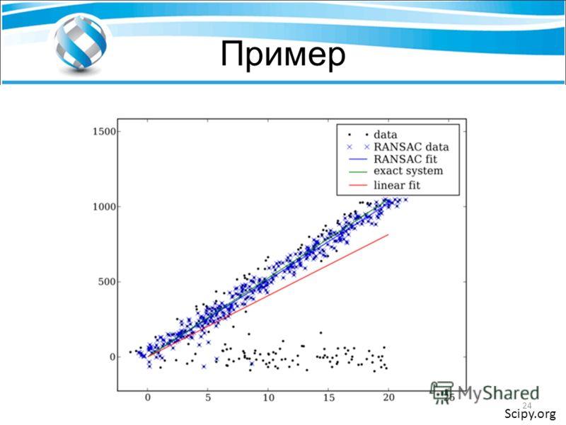 Пример Scipy.org 24