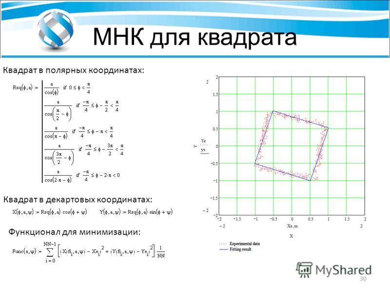 МНК для квадрата Квадрат в полярных координатах: Квадрат в декартовых координатах: Функционал для минимизации: 30