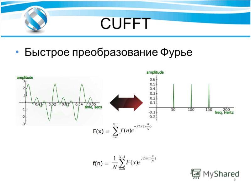 CUFFT Быстрое преобразование Фурье 5