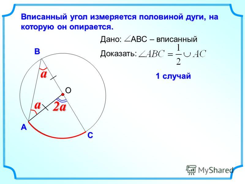 О А СВ Вписанный угол измеряется половиной дуги, на которую он опирается. 1 случай aa 2a2a Дано: АВС – вписанный Доказать: