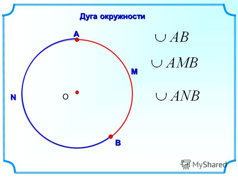 Дуга окружности О АВ М N