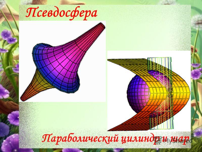 Псевдосфера Параболический цилиндр и шар