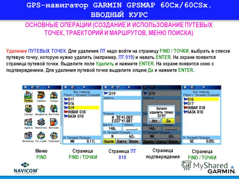GPS-навигатор GARMIN GPSMAP 60Cx/60CSx. ВВОДНЫЙ КУРС ОСНОВНЫЕ ОПЕРАЦИИ (СОЗДАНИЕ И ИСПОЛЬЗОВАНИЕ ПУТЕВЫХ ТОЧЕК, ТРАЕКТОРИЙ И МАРШРУТОВ, МЕНЮ ПОИСКА) Удаление ПУТЕВЫХ ТОЧЕК. Для удаления ПТ надо войти на страницу FIND / ТОЧКИ, выбрать в списке путевую