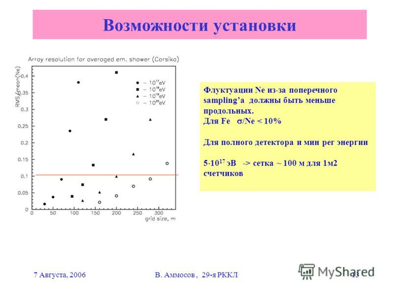7 Августа, 2006В. Аммосов, 29-я РККЛ13 Возможности установки Флуктуации Ne из-за поперечного samplinga должны быть меньше продольных. Для Fe /Ne < 10% Для полного детектора и мин рег энергии 5 10 17 эВ -> сетка ~ 100 м для 1м2 счетчиков