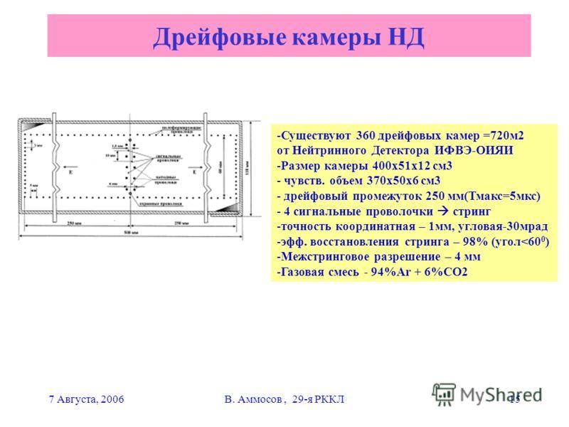 7 Августа, 2006В. Аммосов, 29-я РККЛ15 Дрейфовые камеры НД -Существуют 360 дрейфовых камер =720м2 от Нейтринного Детектора ИФВЭ-ОИЯИ -Размер камеры 400х51х12 см3 - чувств. объем 370х50х6 см3 - дрейфовый промежуток 250 мм(Тмакс=5мкс) - 4 сигнальные пр