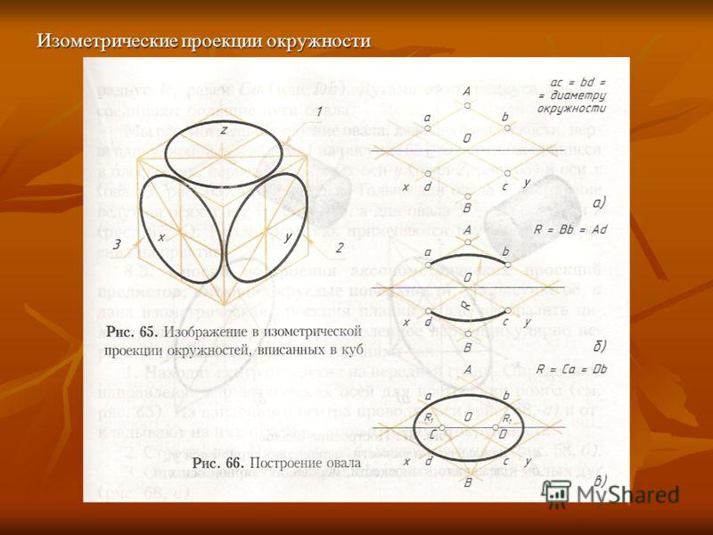 Изометрические проекции окружности