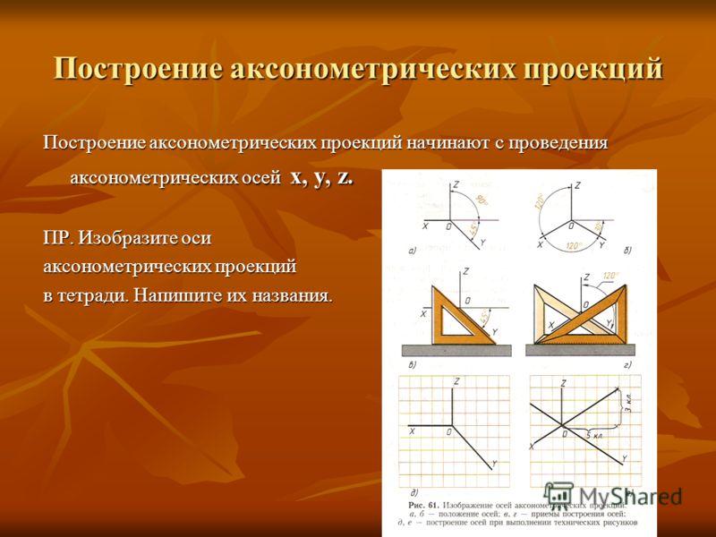 Построение аксонометрических проекций Построение аксонометрических проекций начинают с проведения аксонометрических осей x, y, z. ПР. Изобразите оси аксонометрических проекций в тетради. Напишите их названия.