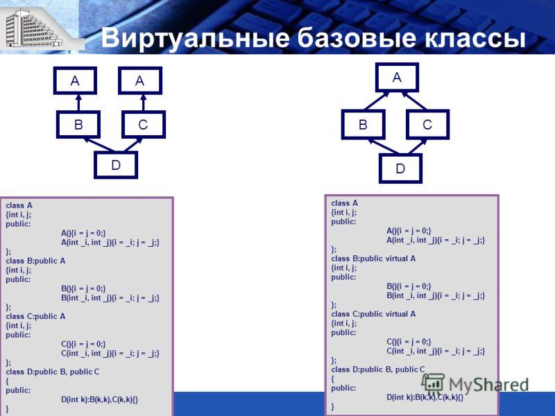 class A {int i, j; public: A(){i = j = 0;} A(int _i, int _j){i = _i; j = _j;} }; class B:public A {int i, j; public: B(){i = j = 0;} B(int _i, int _j){i = _i; j = _j;} }; class C:public A {int i, j; public: C(){i = j = 0;} C(int _i, int _j){i = _i; j