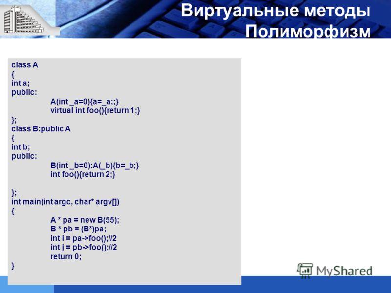 Виртуальные методы Полиморфизм class A { int a; public: A(int _a=0){a=_a;;} virtual int foo(){return 1;} }; class B:public A { int b; public: B(int _b=0):A(_b){b=_b;} int foo(){return 2;} }; int main(int argc, char* argv[]) { A * pa = new B(55); B *