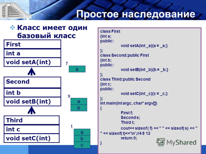 Простое наследование Класс имеет один базовый класс class First {int a; public: void setA(int _a){a = _a;} }; class Second:public First {int b; public: void setB(int _b){b = _b;} }; class Third:public Second {int c; public: void setC(int _c){c = _c;}