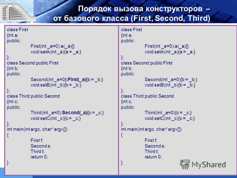Порядок вызова конструкторов – от базового класса (First, Second, Third) class First {int a; public: First(int _a=0):a(_a){} void setA(int _a){a = _a;} }; class Second:public First {int b; public: Second(int _a=0):First(_a){b = _b;} void setB(int _b)