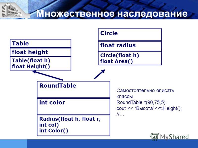 Множественное наследование Table float height Table(float h) float Height() Circle float radius Circle(float h) float Area() RoundTable int color Radius(float h, float r, int col) int Color() Самостоятельно описать классы RoundTable t(90,75,5); cout