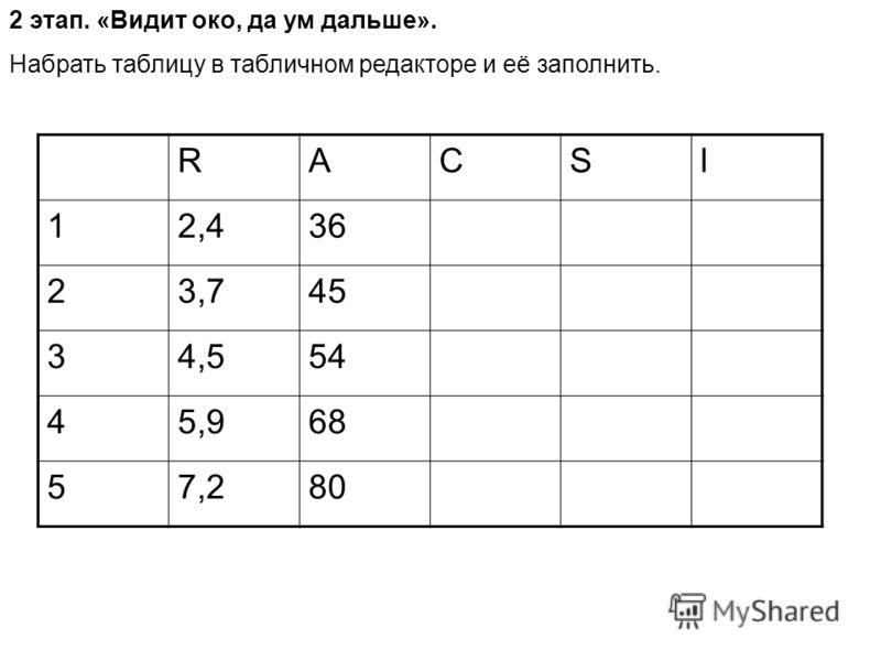 2 этап. «Видит око, да ум дальше». Набрать таблицу в табличном редакторе и её заполнить. R ΑCSl 12,436 23,745 34,554 45,968 57,280