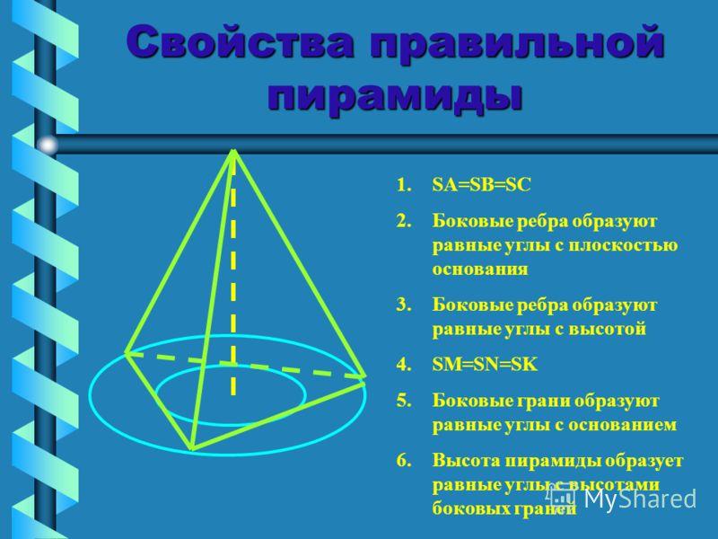 Свойства правильной пирамиды 1.SA=SB=SC 2.Боковые ребра образуют равные углы с плоскостью основания 3.Боковые ребра образуют равные углы с высотой 4.SM=SN=SK 5.Боковые грани образуют равные углы с основанием 6.Высота пирамиды образует равные углы с в