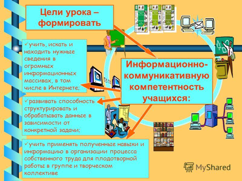 Информационно- коммуникативную компетентность учащихся: учить, искать и находить нужные сведения в огромных информационных массивах, в том числе в Интернете; развивать способность структурировать и обрабатывать данные в зависимости от конкретной зада