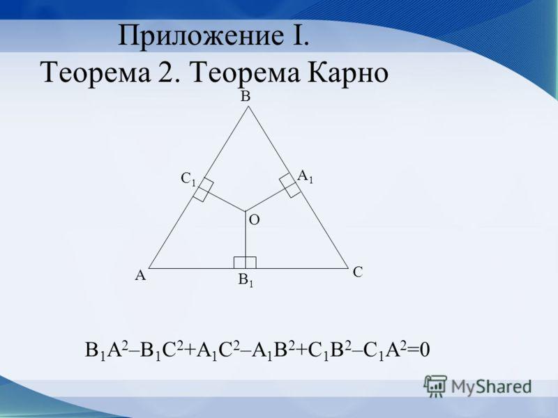 Приложение I. Теорема 2. Теорема Карно B 1 A 2 –B 1 C 2 +A 1 C 2 –A 1 B 2 +C 1 B 2 –C 1 A 2 =0 O A B C C1C1 A1A1 B1B1