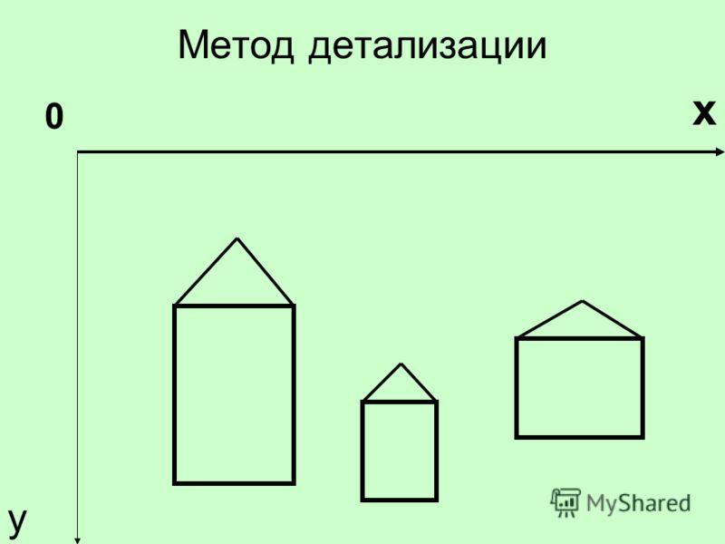 Метод детализации х у 0