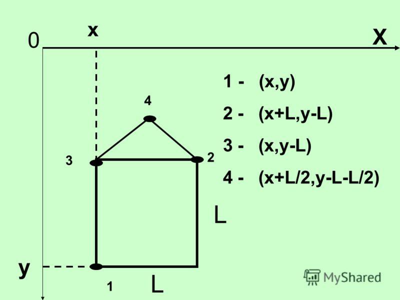 2 1-1- (х,y) 2 - (x+L,y-L) 3 - (x,y-L) 4 - (x+L/2,y-L-L/2) 1 3 4 L L у х 0 Х