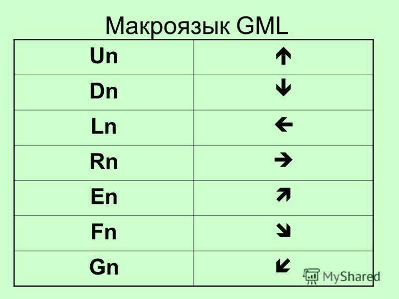 Макроязык GML Un Dn Ln Rn En Fn Gn