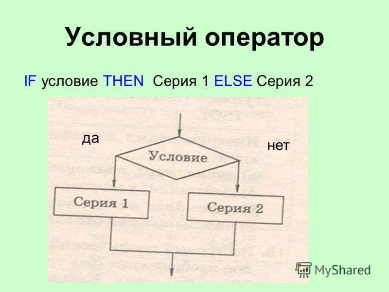 Условный оператор IF условие THEN Серия 1 ELSE Серия 2 нет да
