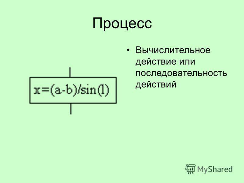 Процесс Вычислительное действие или последовательность действий