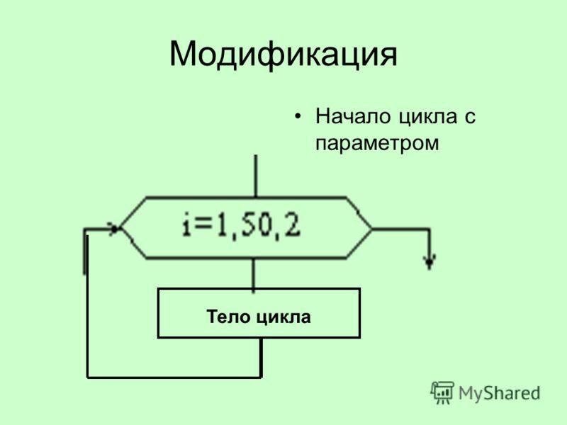 Модификация Начало цикла с параметром Тело цикла