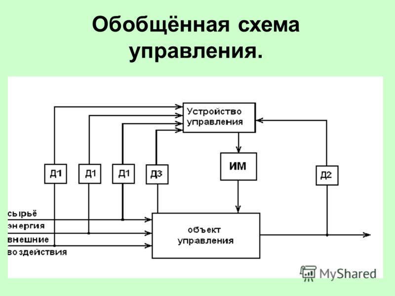 Обобщённая схема управления.