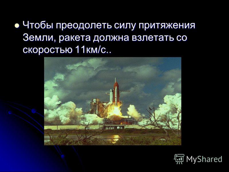 Советский лётчик-космонавт Юрий Гагарин совершил на корабле (Восток- 1) первый в истории человечества полёт в космос!