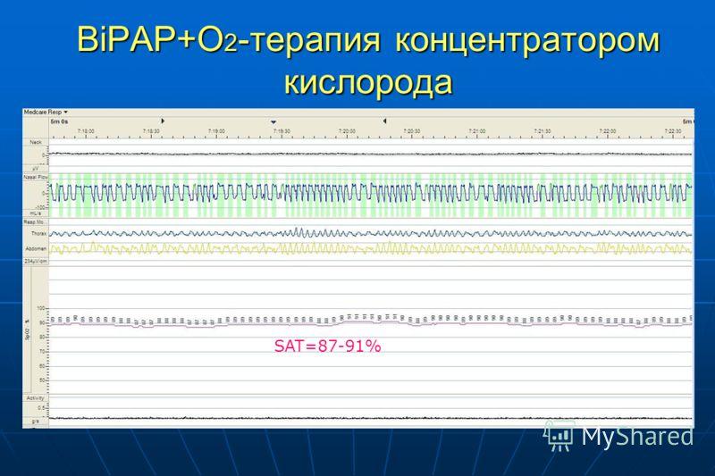 BiPAP+О 2 -терапия концентратором кислорода SAT=87-91%