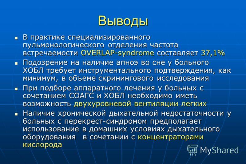 Выводы В практике специализированного пульмонологического отделения частота встречаемости OVERLAP-syndrome составляет 37,1% В практике специализированного пульмонологического отделения частота встречаемости OVERLAP-syndrome составляет 37,1% Подозрени